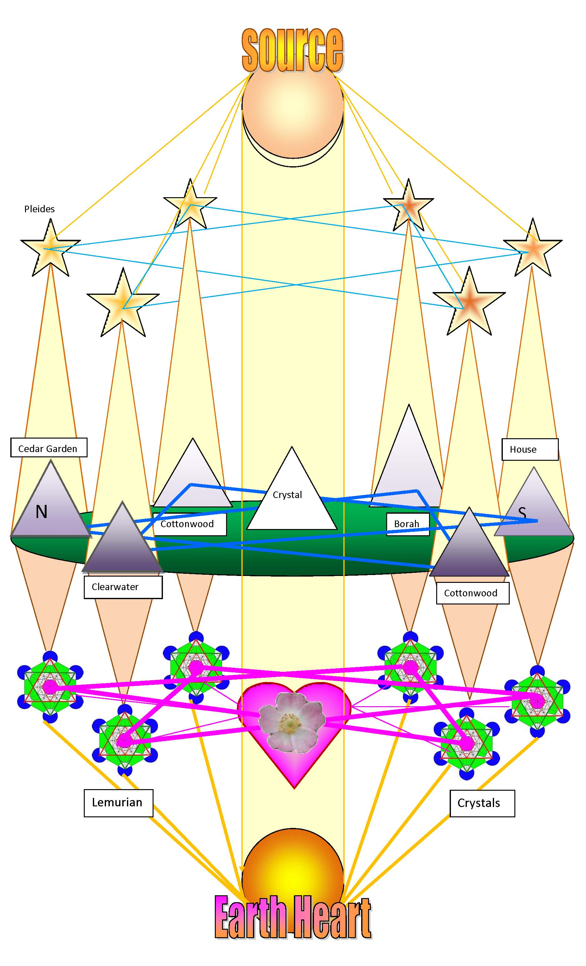 Sacred geometry activation 2011 diagram ccuart Images